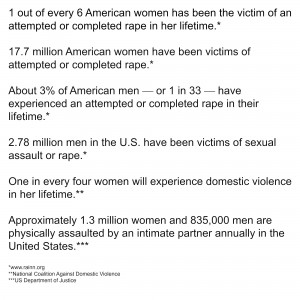 Rape and Domestic Violence Statistics